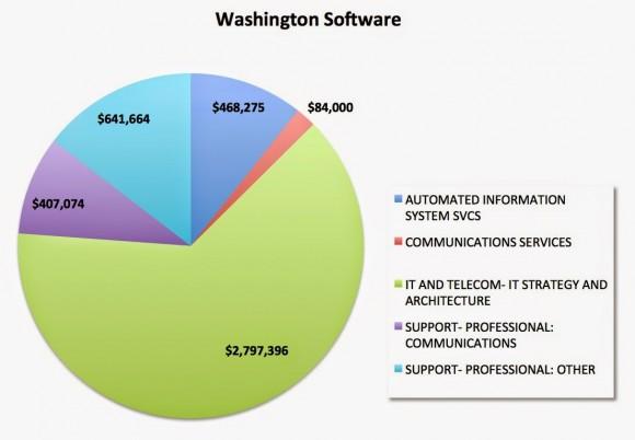 wash-software-580x402